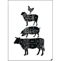 Plakaty, Plakat Meat Cuts ed. spring 2016 70 x 100 cm