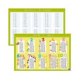 Podkładka edukacyjna - tabliczka mnożenia. Darmowy odbiór w niemal 100 księgarniach!