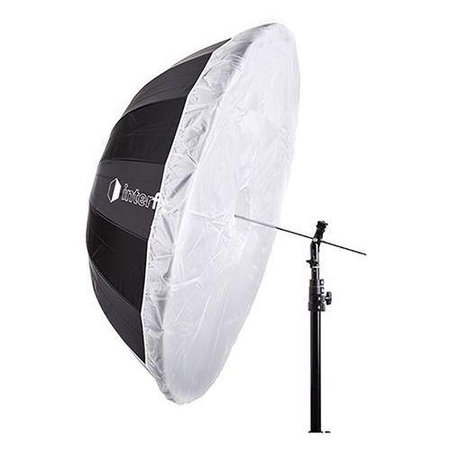 Umbrella Into Softbox: Interfit 105cm Diffuser For Parabolic Umbrella