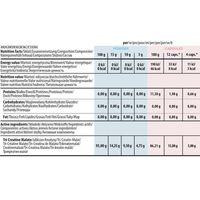 Kreatyny, Trec CM-3 powder 500g ananas - Ananas